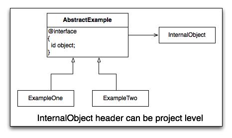 Project Level InternalObject
