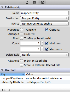 Xcode - Relationship related by an Attribute